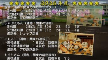 パワプロ2020:栄冠ナイン日記6