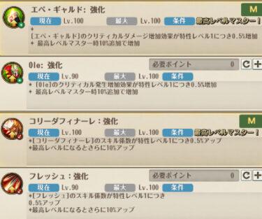 ToS:復帰から半年
